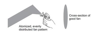 Good Fan Pattern